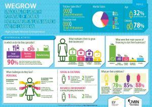 WEGrow-infographic