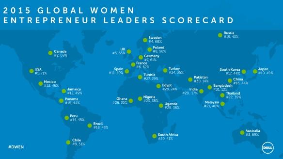 DWEN_Global-Scorecard-Results