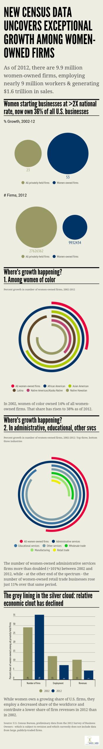 SBO_infographic1