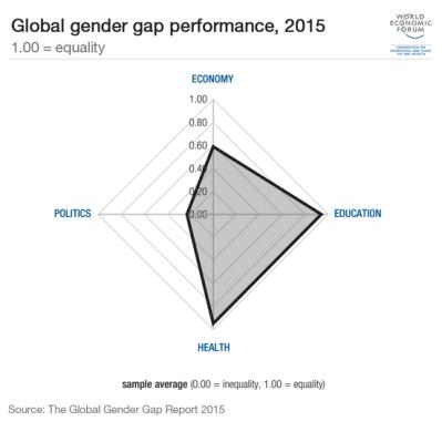 GGG-2015-chart